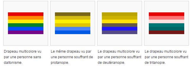 différentes formes de daltonisme