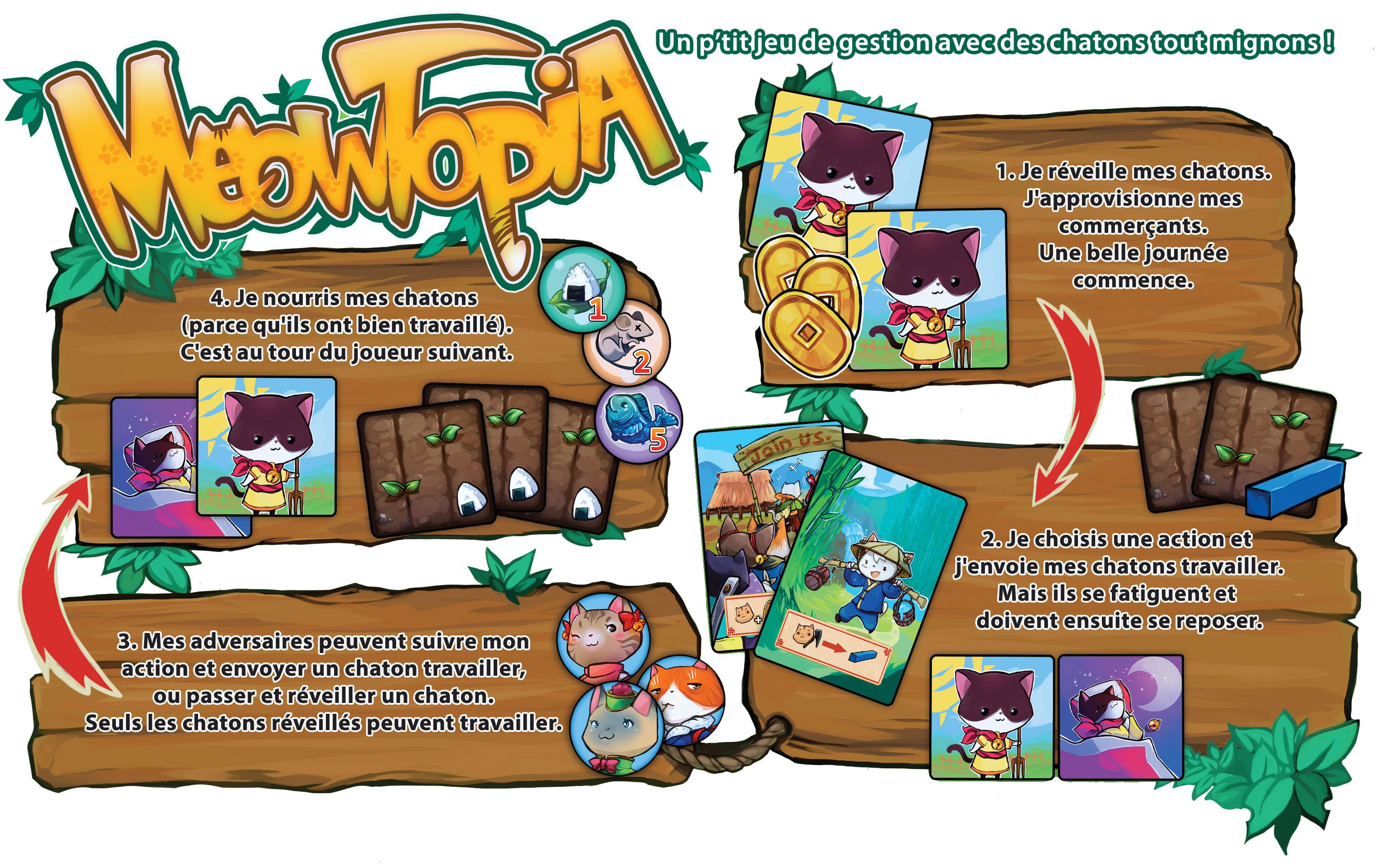 Meowtopia, résumé d'une phase de jeu © Runes Editions