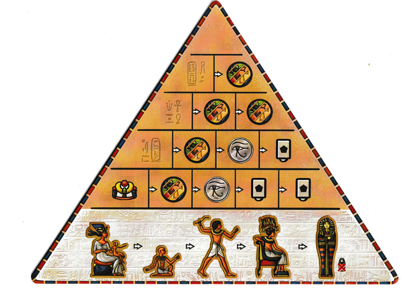 Pharaon, la Pyramide du Temps © Catch Up Games