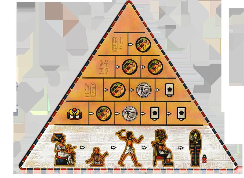 Pharaon, la Pyramide du Temps © Catch Up Games