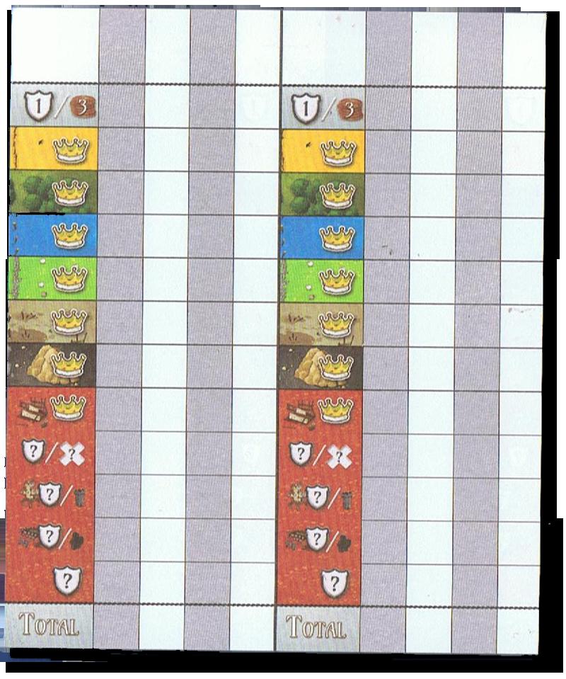 Queendomino, le carnet de score, une aide précieuse © Blue Orange / Bouquet / Cathala