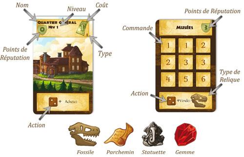 Reliques & Co, explication des cartes © Iello