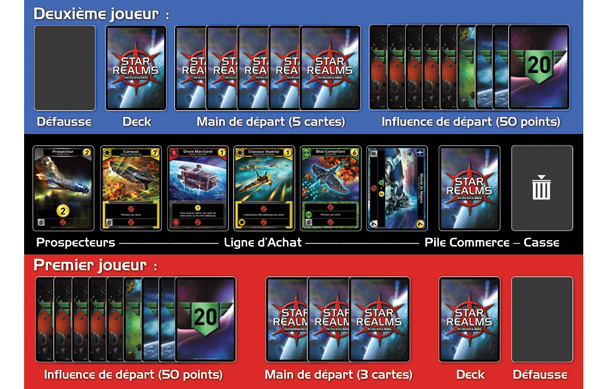 Star Realms, mise en place © Iello