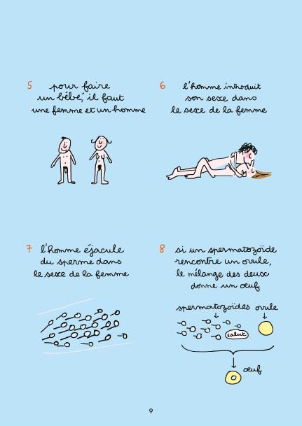 Pourquoi y a t-il des inégalités entre les hommes et les femmes, planche de l'album © Rue de Sèvres / Bravi / Werner